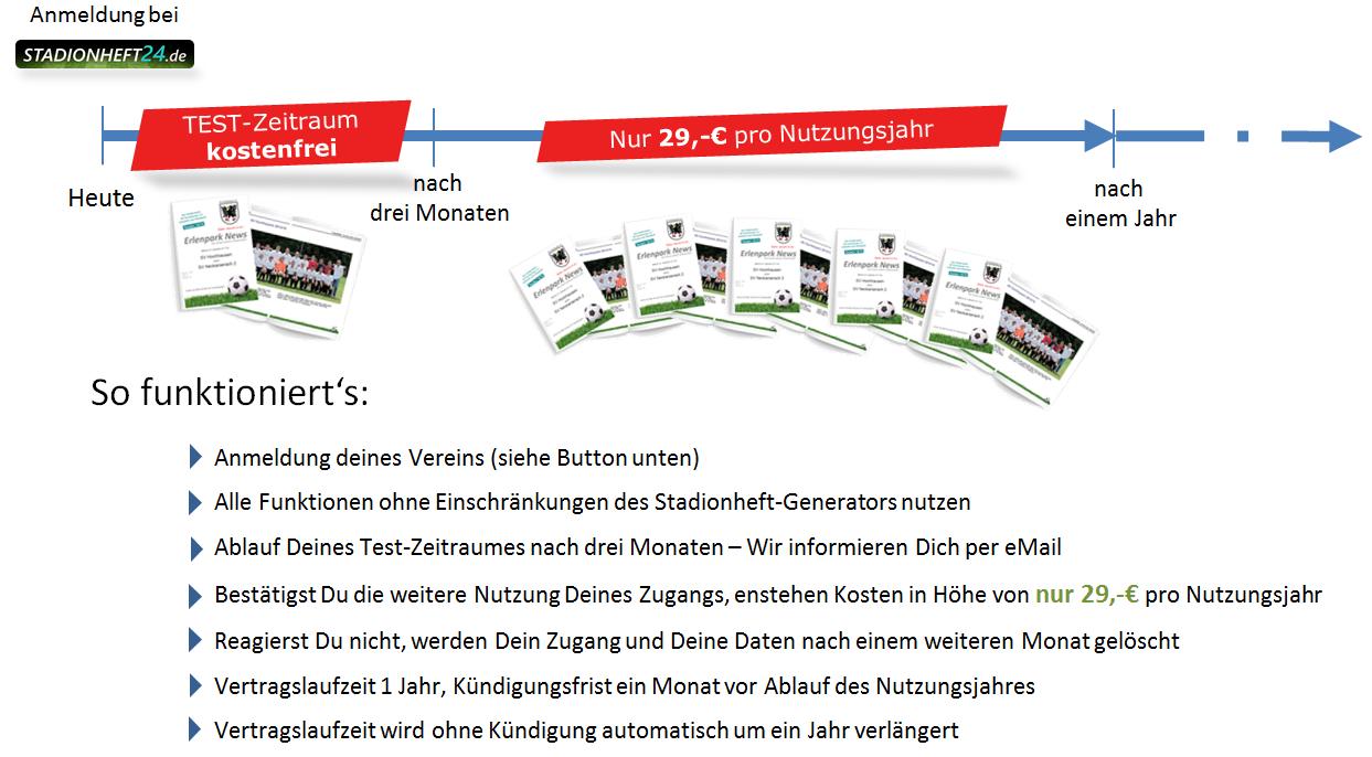 Stadionheft - Generator testen | stadionheft24.de